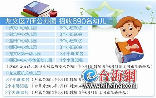 漳州龙文区公办幼儿园、小学、小升初秋季招生工作意见出台