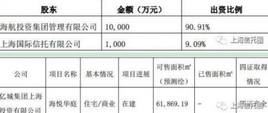 【闽商观察】福晟依旧并购凶猛,29亿拿下海航上
