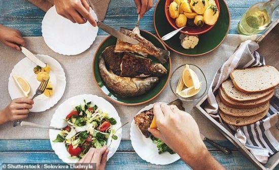 加拿大研究:家庭聚餐能促进青少年培养健康饮