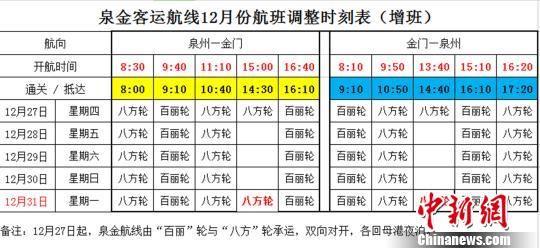 泉金客运航线2018年12月份航班调整时刻表。(海事供图)