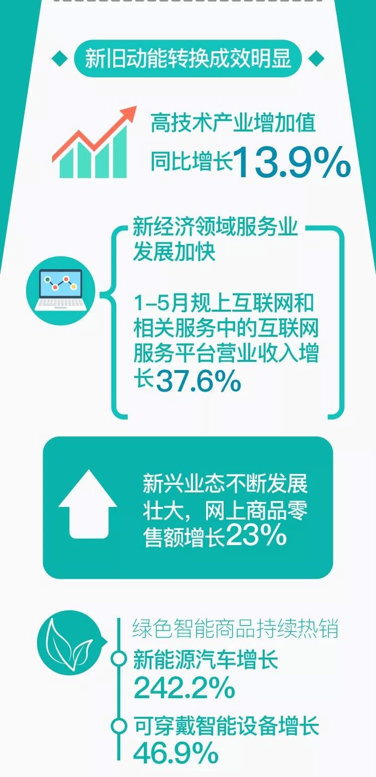 台风gdp_权威发布 气候变化对中国经济社会的影响评估