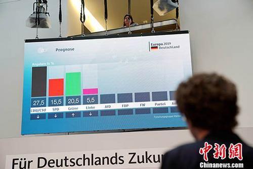 当地时间5月26日,欧洲议会选举在德国举行投票。执政的联盟党和社民党在本次选举中的得票率较上届选举均大幅下跌。中新社记者 彭大伟 摄