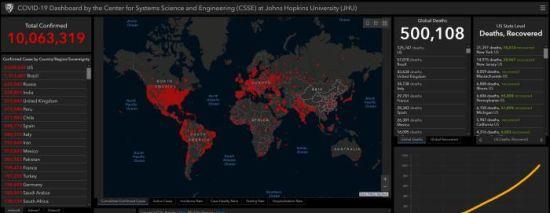 美国约翰斯·霍普金斯大学数据截图