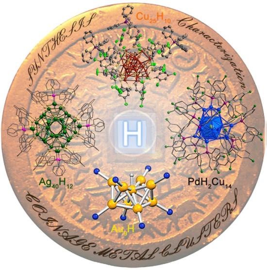 图2 原子精度币金属-氢纳米团簇的一些实例