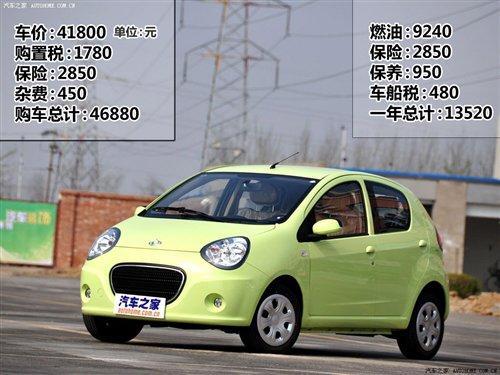 收入证明范本_工资收入证明模板_月收入4000怎么买车