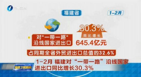"""1-2月 福建对""""一带一路""""沿线国家进出口同比增长30.3%"""